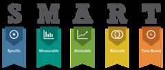 SMART Goals mit Goal Management  formulieren