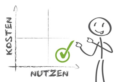 talentmanagementsystem