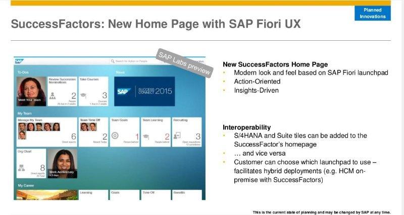 SAP Fiori Homepage